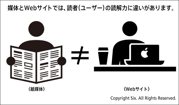 Webライティング